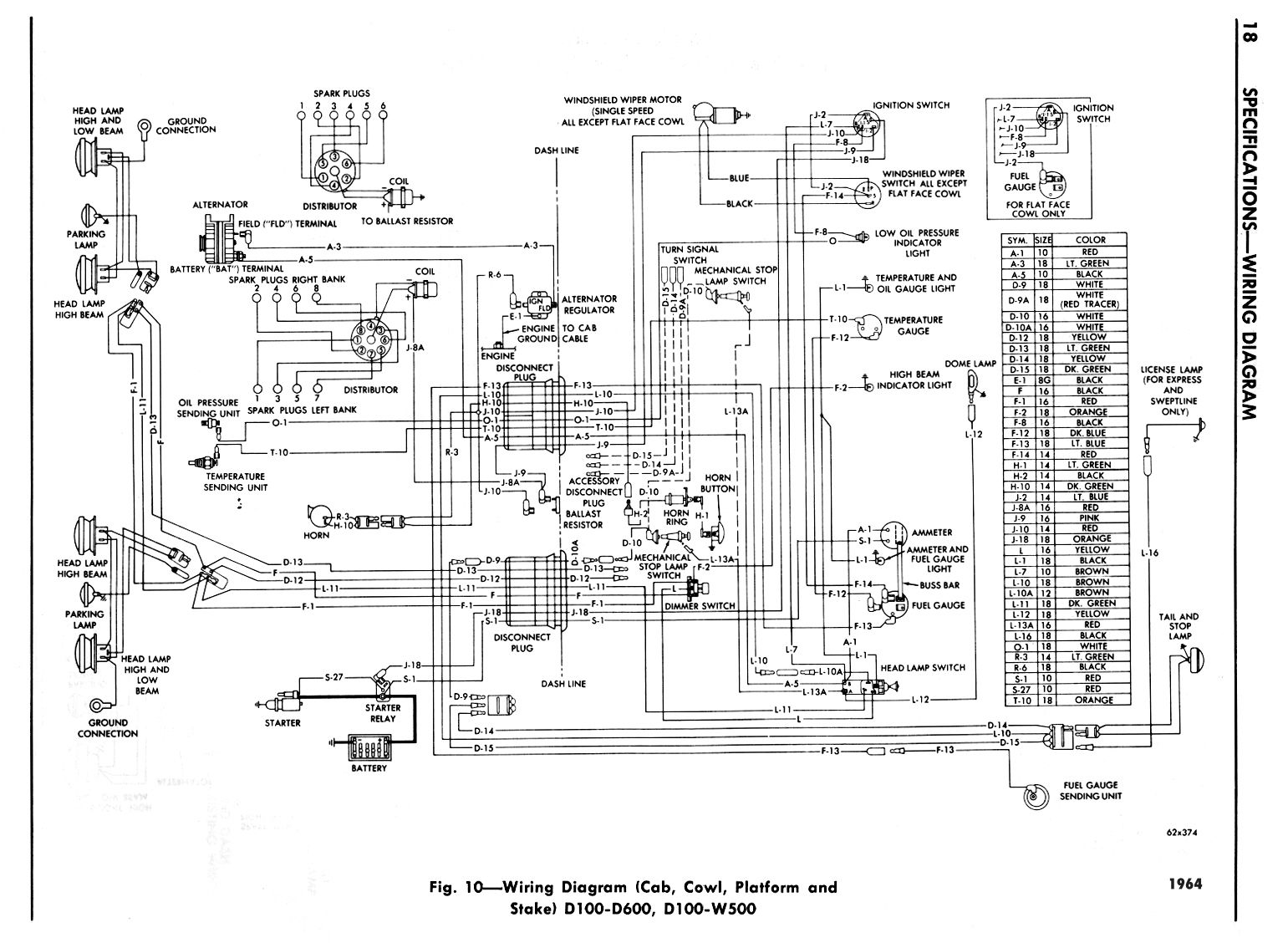 1966 Dodge D100 Wiring Diagram Great Design Of Data In Color Truck