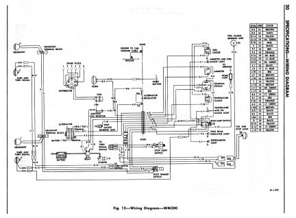 wiring diagram for john deere d105