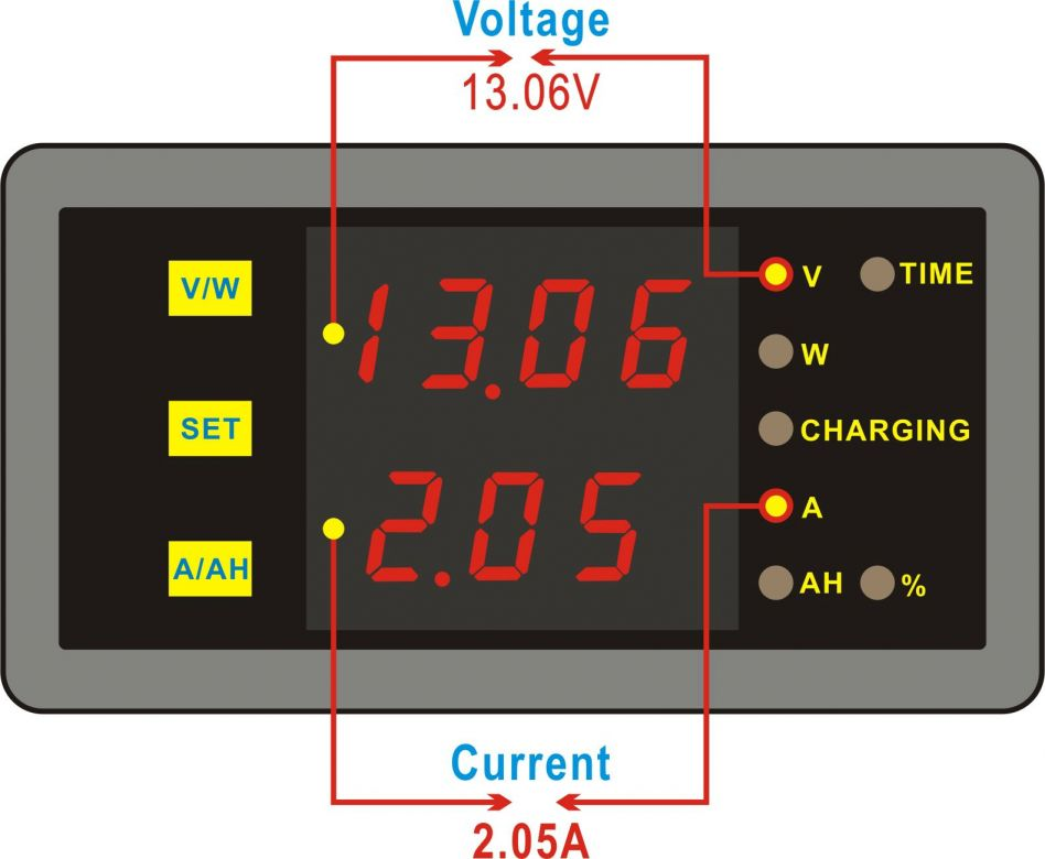dc 120v 100a voltage amp ah meter battery charge discharge 754610748721